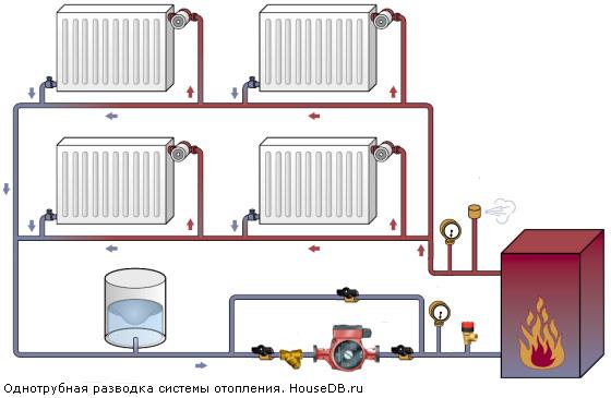 отопления частного дома