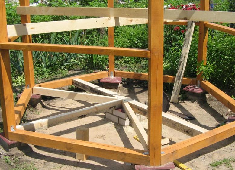 фундамент для деревянной беседки