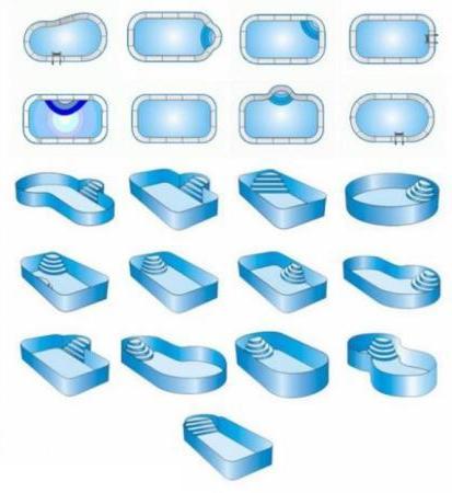 формы бассейнов из полипропилена